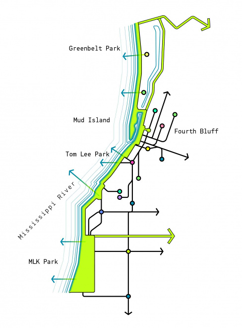 Memphis Riverfront Concept: Diagram designed by Studio Gang