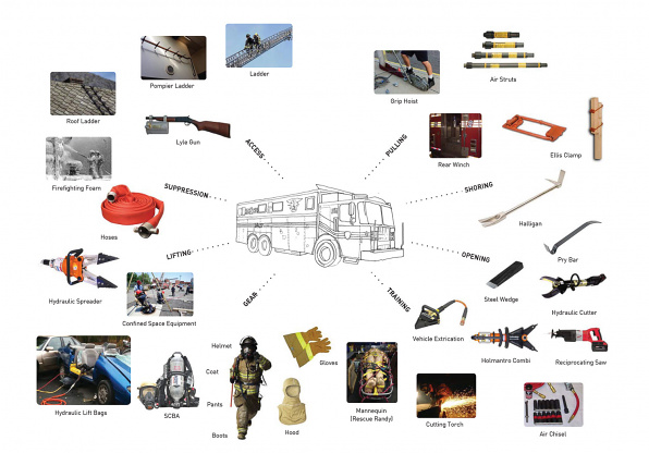 Collage of images highlighting Studio Gang's design process for Rescue Company 2 Firehouse