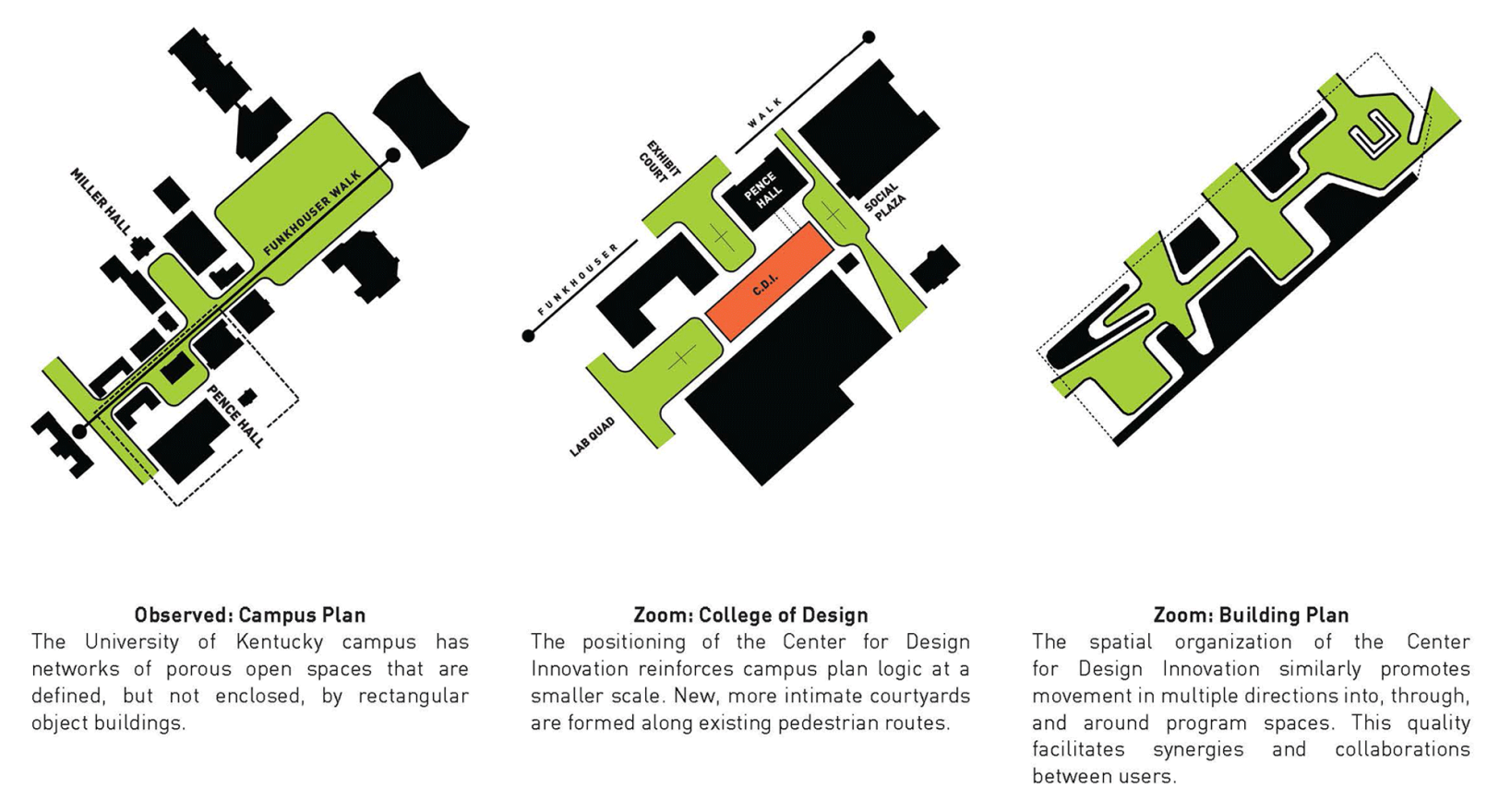 University of kentucky college of design for Concept of space in architecture