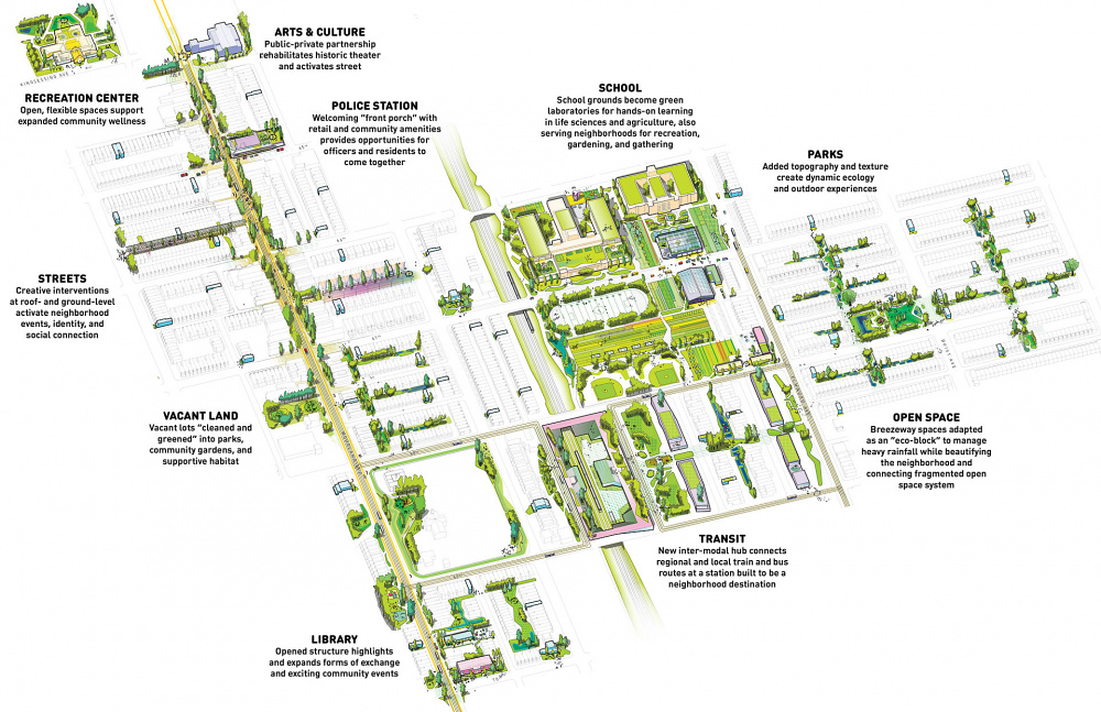 Civic Commons site plan diagram by Studio Gang